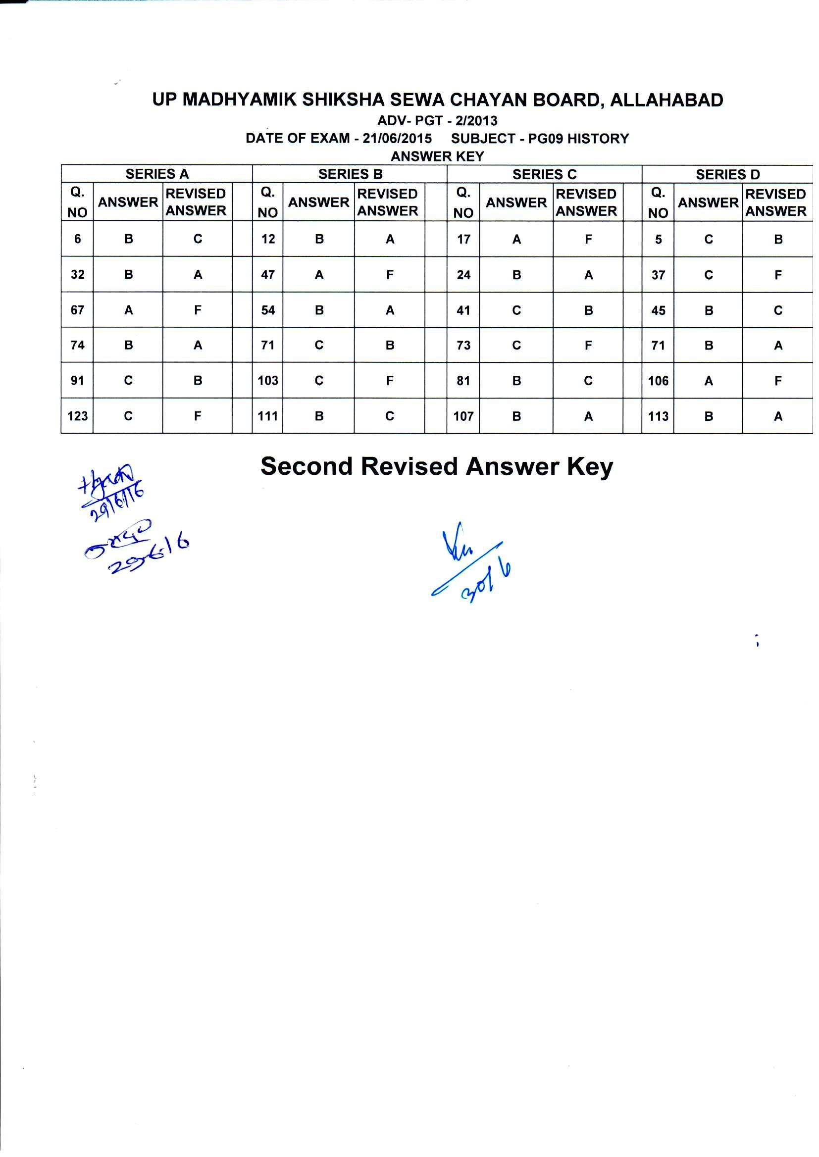 u p secondary education service selection board